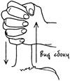 массаж члена руками